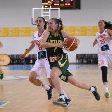 Lietuvos 20-metės baigė kovą dėl medalių Europos čempionate
