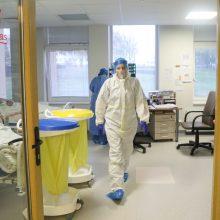 Ligoninėse gydomi 1253 COVID-19 pacientai, 125 iš jų – reanimacijoje