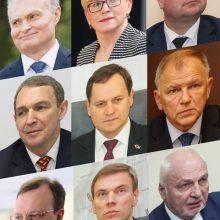 Naujausi prezidentiniai reitingai: auga įtampa tarp rinkimų lyderių
