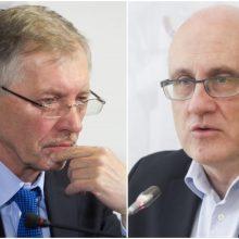 S. Jakeliūnas: G. Kirkilo ryšiai su Lietuvos banku galėjo lemti rezoliucijos nesėkmę