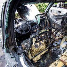 Telšiuose ir Šiauliuose liepsnojo automobiliai: įtariami padegimai