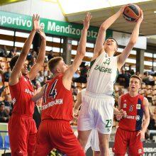 Tarp Eurolygos krepšinio talentų – Lietuvos jauniai