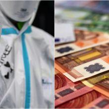 Ministerijos įsteigtam fondui jau paaukota daugiau nei 430 tūkst. eurų
