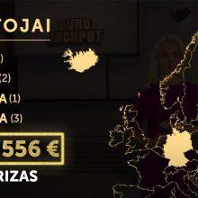 """Beveik 600 tūkst. eurų """"Eurojackpot"""" laimėjimas – jaunuoliui iš Elektrėnų"""