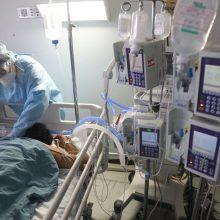 Diabetu ir koronavirusu sergantiems pacientams – padidėjusi mirties rizika
