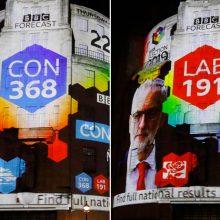 Rinkėjų apklausos: JK parlamento rinkimus aiškiai laimėjo toriai
