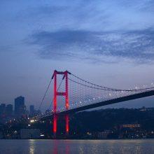 Turkijoje per parą nustatyta 1,8 tūkstančio naujų užsikrėtimo koronavirusu atvejų
