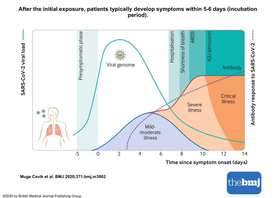 parazitai, turintys įtakos hipertenzijai